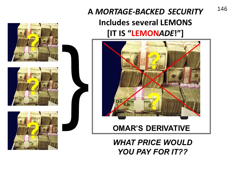 A MORTAGE-BACKED SECURITY Includes several LEMONS [IT IS LEMONADE! ]